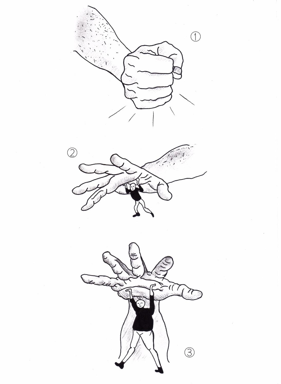 Instructions resist: 1. hits 2 - iti | ello